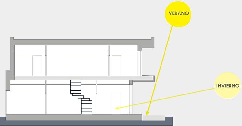 esparza-Passivhaus: Orientación y soleamiento del edificio