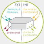 esparza-Passivhaus: Ventilación con recuperador de calor